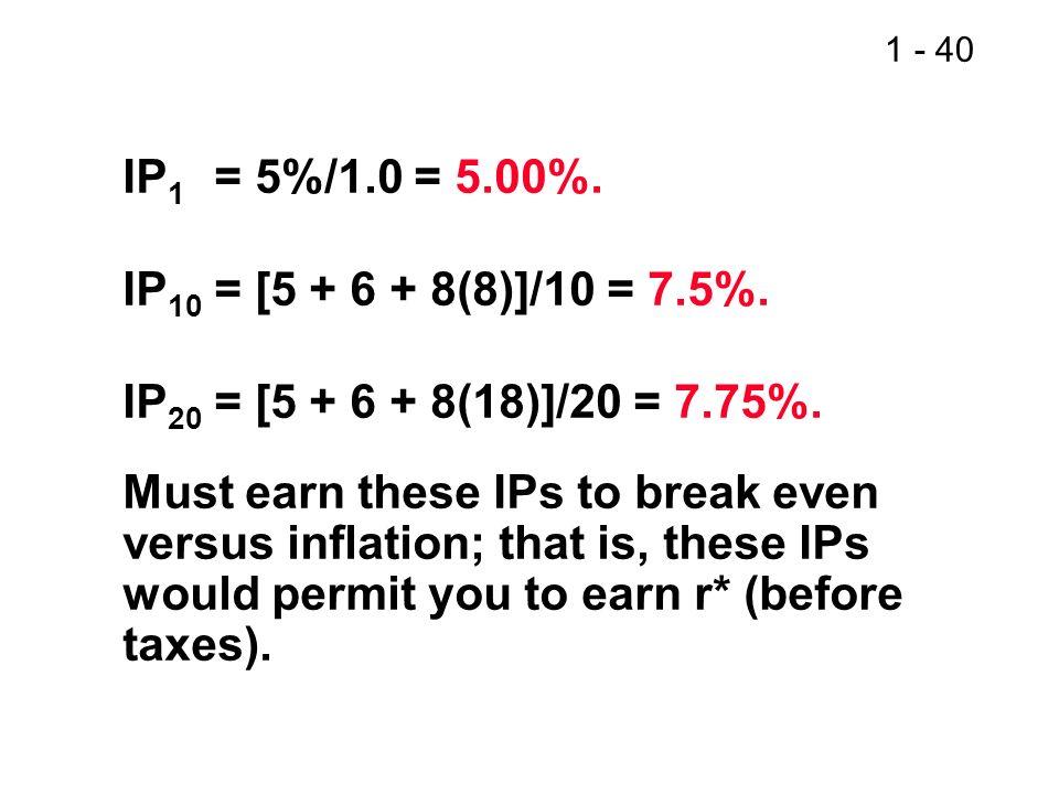 IP1 = 5%/1.0 = 5.00%. IP10 = [5 + 6 + 8(8)]/10 = 7.5%. IP20 = [5 + 6 + 8(18)]/20 = 7.75%.